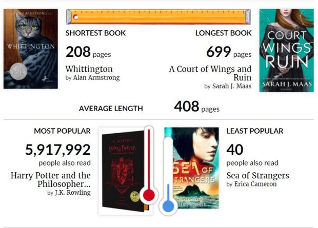 Year In Books 1